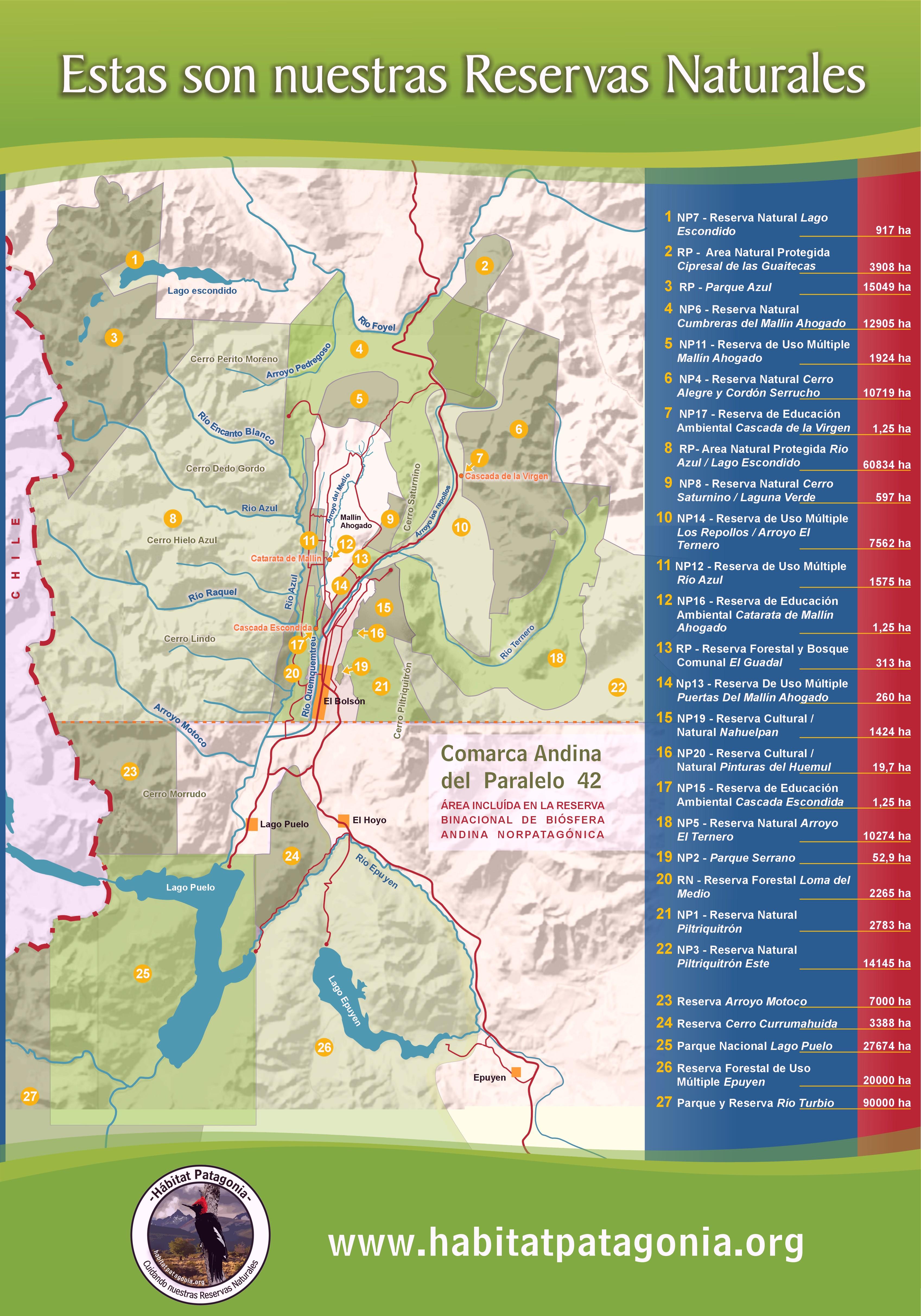 Reservas Naturales y Áreas Protegidas del Nor Oeste Patagonía
